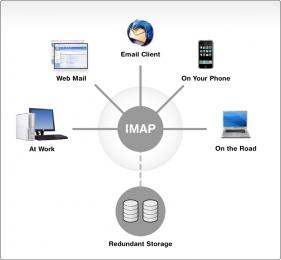 IMAP Email Account Setup Instructions