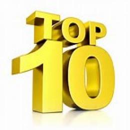 Top Ten Things to Start Your Website