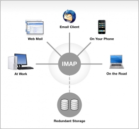IMAP Email Account Setup Instructions
